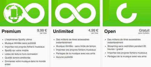 Spotify-les-offres