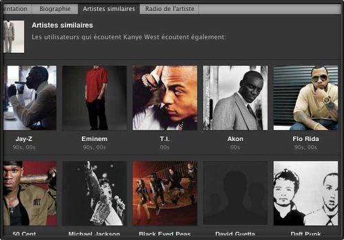 Spotify-artistes